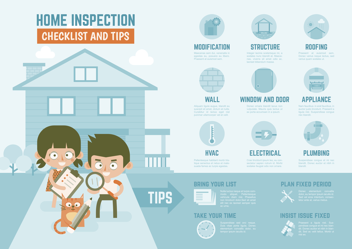 first time home inspection