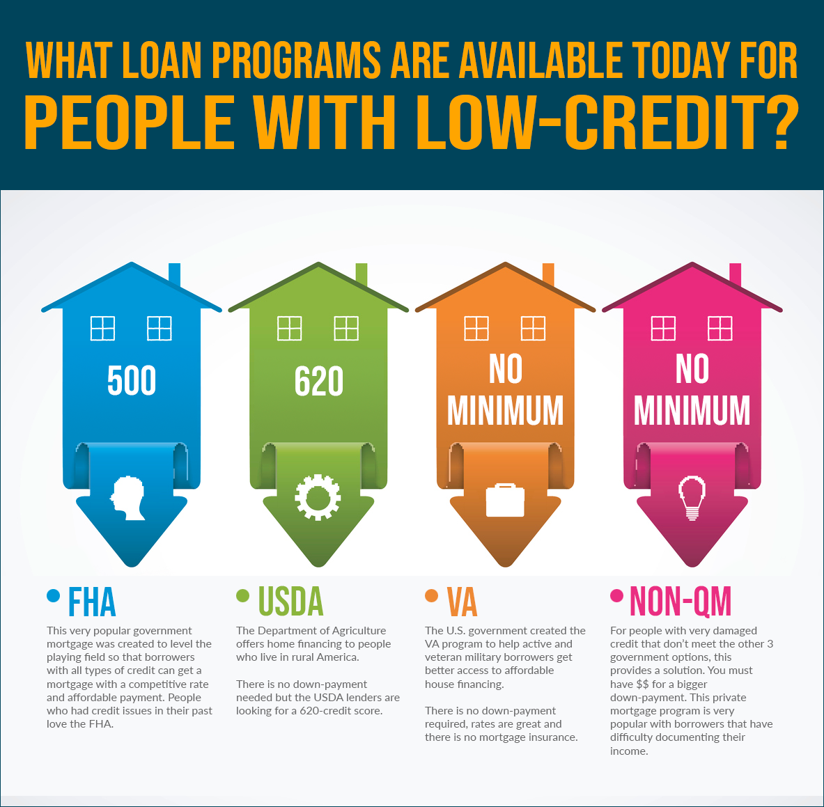 How to refinance your home with a low credit score